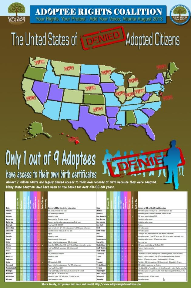 The United States of Denied Adoption